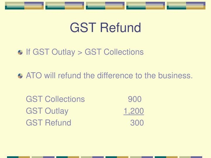 GST Refund