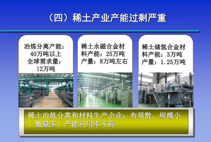 (四)稀土产业产能过剩严重