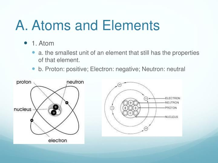 A. Atoms and Elements