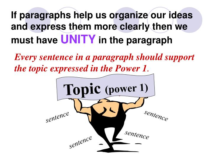 If paragraphs help us organize our ideas and express them more clearly then we must have
