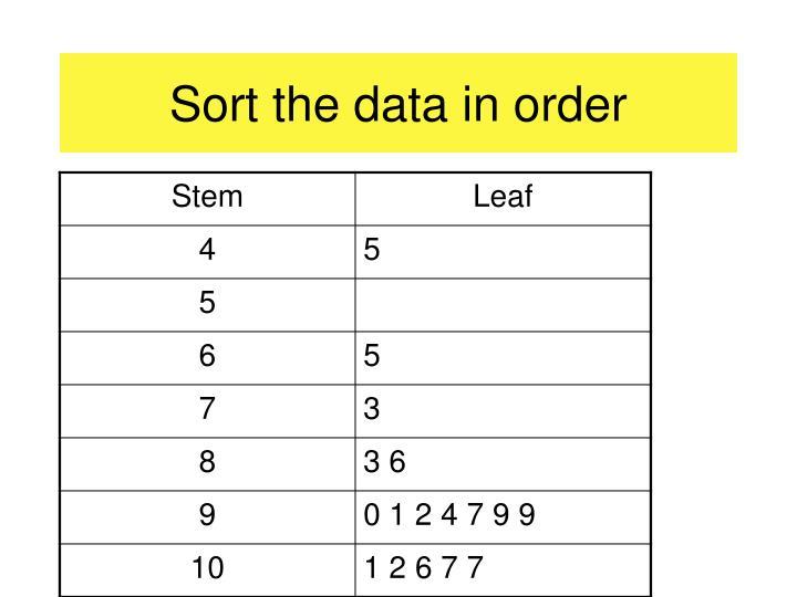 Sort the data in order
