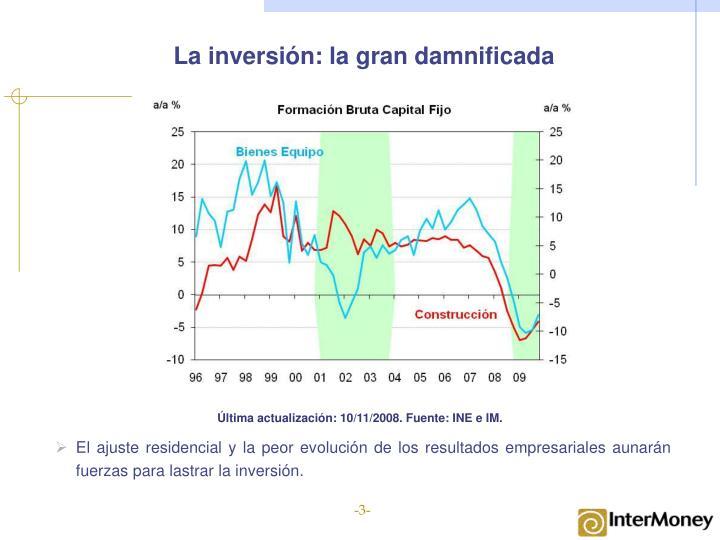 La inversión: la gran damnificada