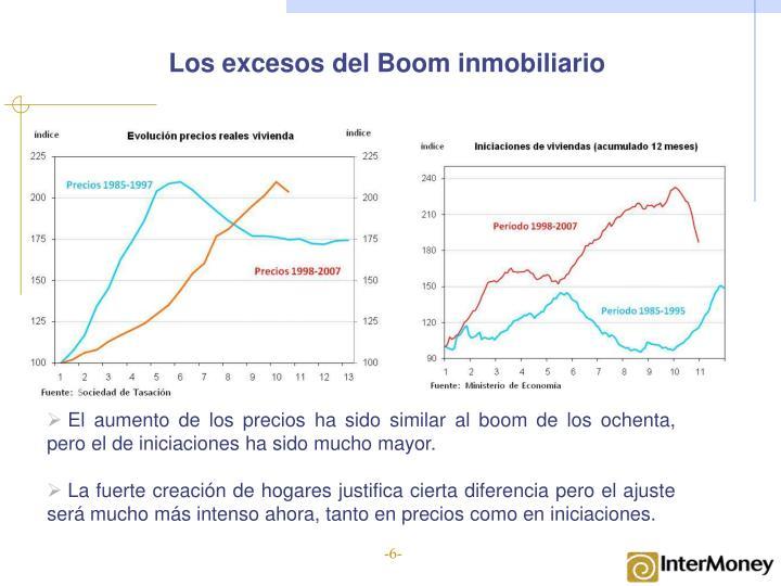 Los excesos del Boom inmobiliario
