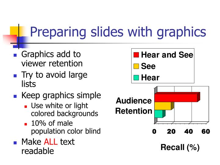 Preparing slides with graphics