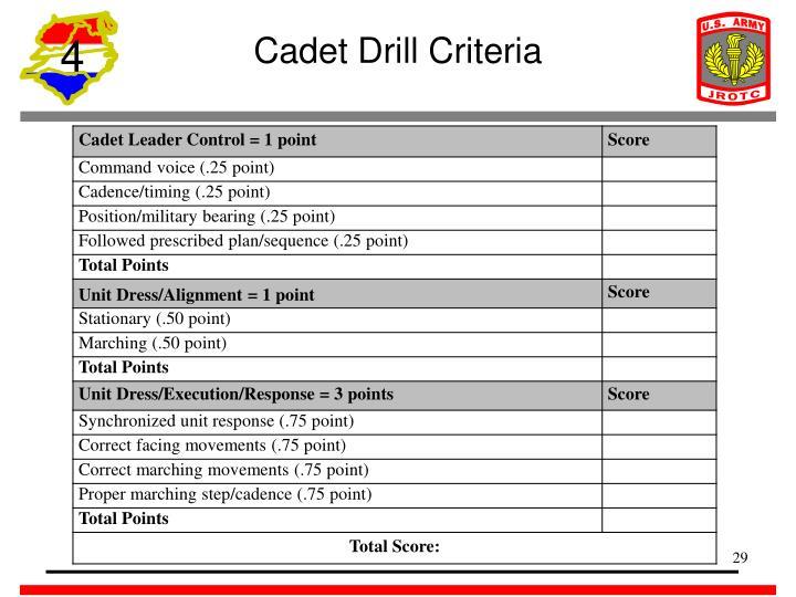 Cadet Drill Criteria