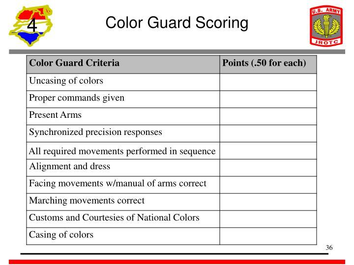 Color Guard Scoring