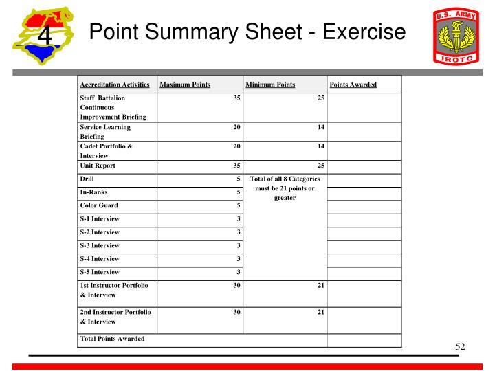 Point Summary Sheet - Exercise