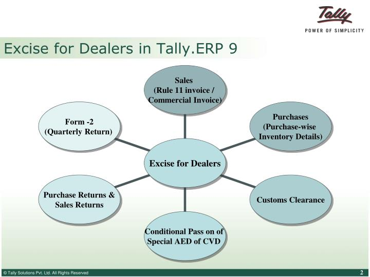 Excise for Dealers in Tally.ERP 9