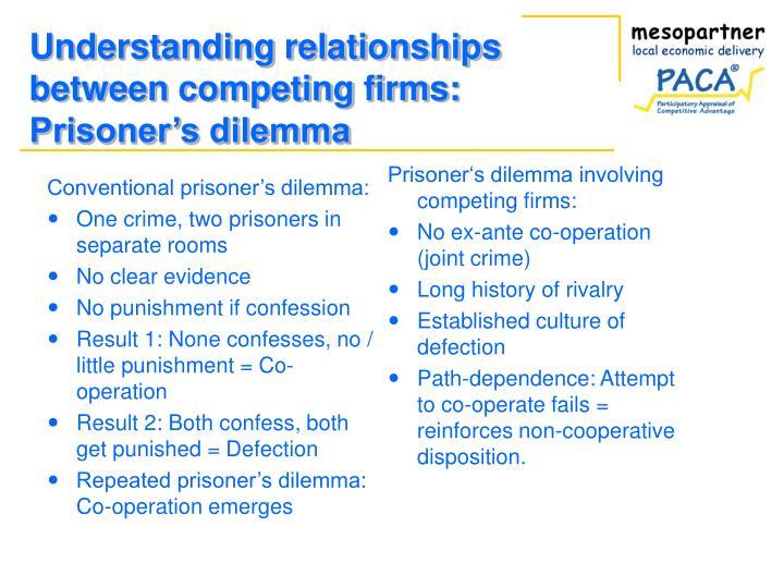Conventional prisoner's dilemma: