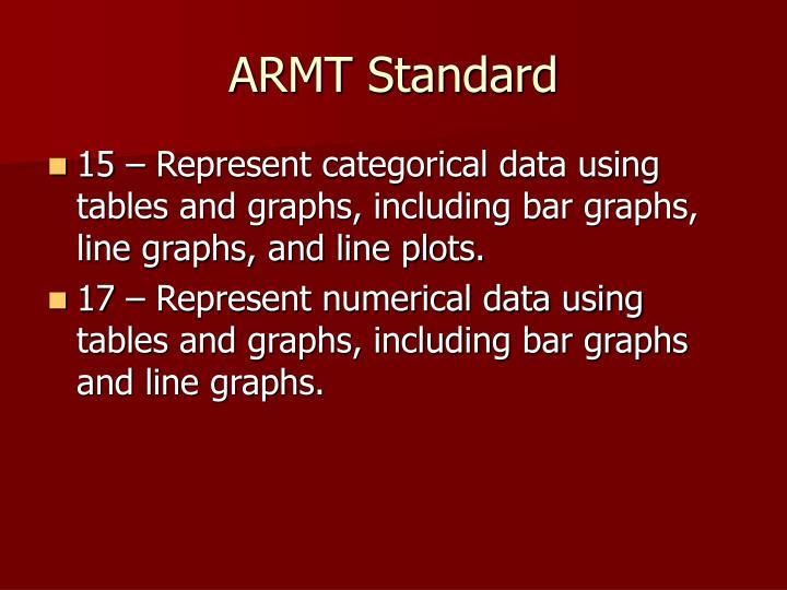 ARMT Standard
