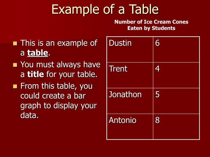 Example of a Table