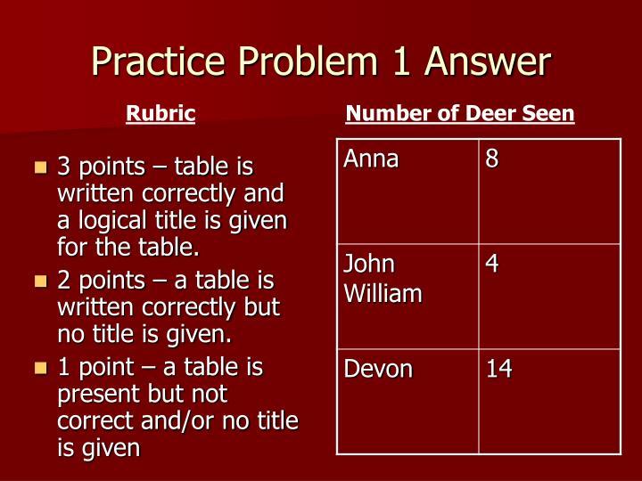Practice Problem 1 Answer