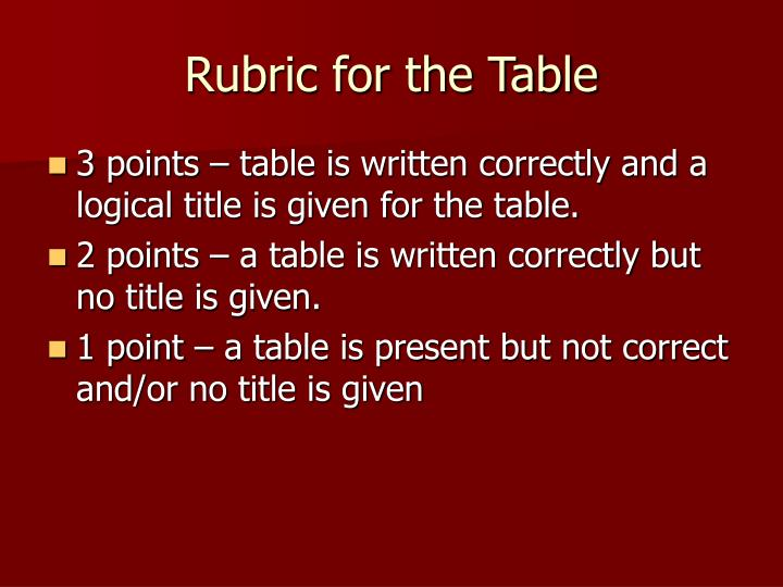 Rubric for the Table