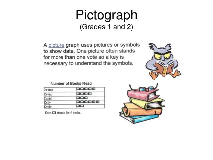 Pictograph grades 1 and 2