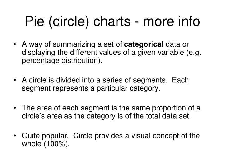 Pie (circle) charts - more info