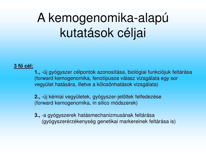 A kemogenomika-alapú kutatások céljai