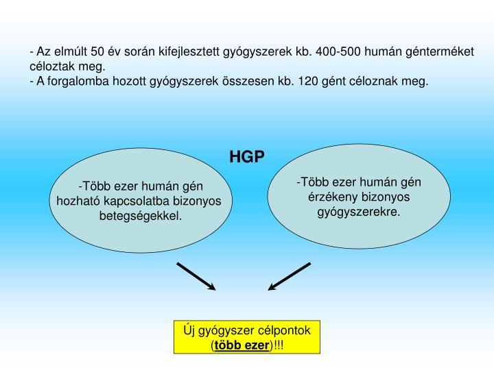 Több ezer humán gén