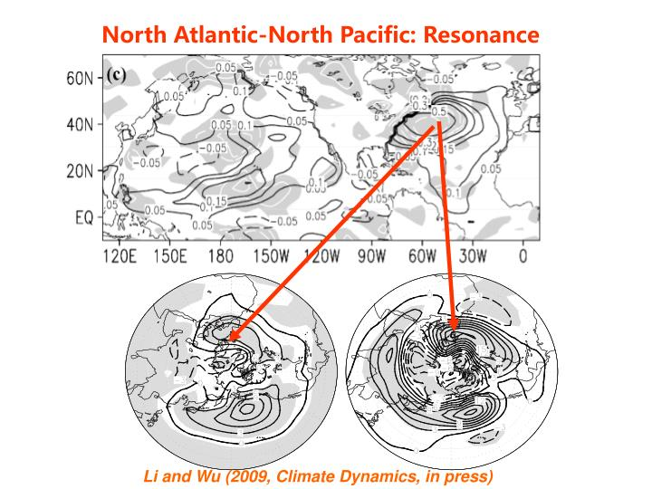North Atlantic-North Pacific: Resonance