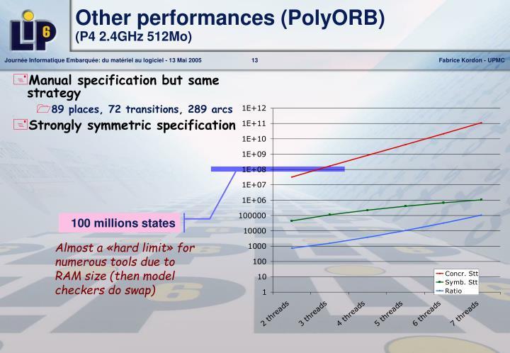 Other performances (PolyORB)