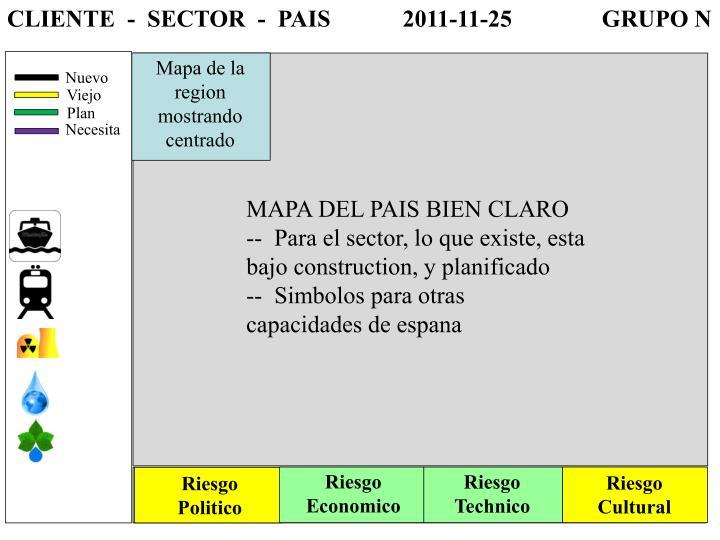 CLIENTE  -  SECTOR  -  PAIS            2011-11-25               GRUPO N