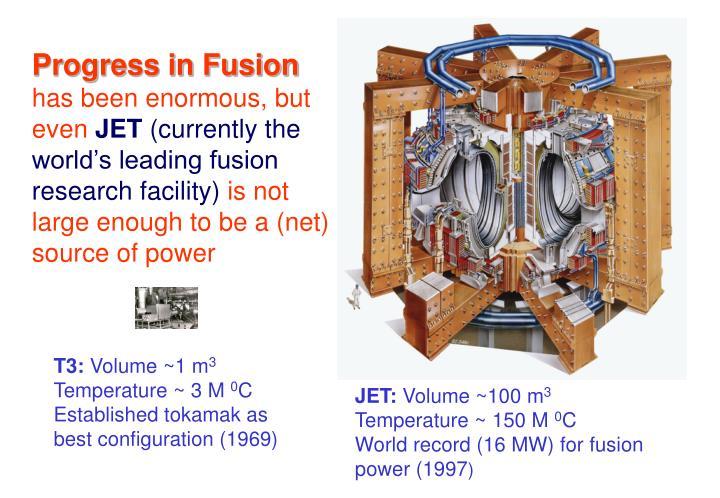 Progress in Fusion