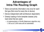 advantages of intra tile routing graph