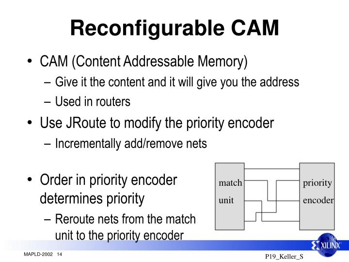 Reconfigurable CAM