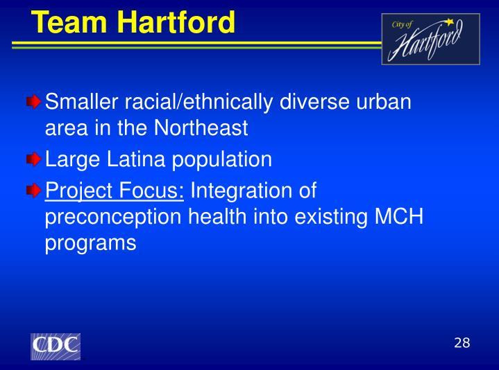 Team Hartford