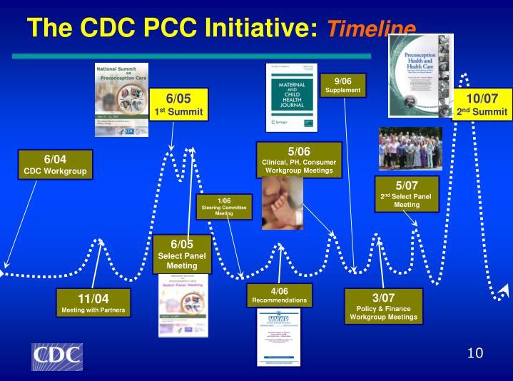 The CDC PCC Initiative: