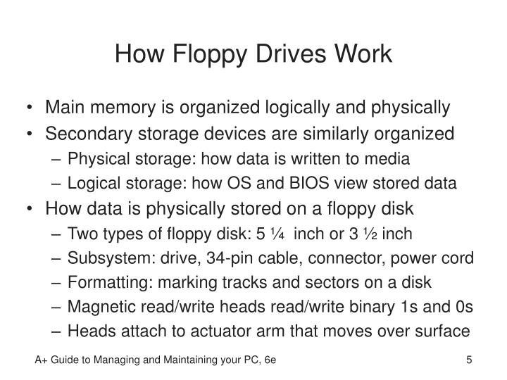 How Floppy Drives Work