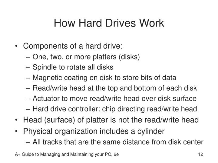 How Hard Drives Work