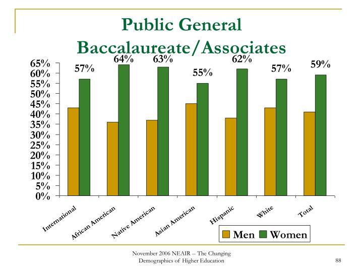 Public General Baccalaureate/Associates