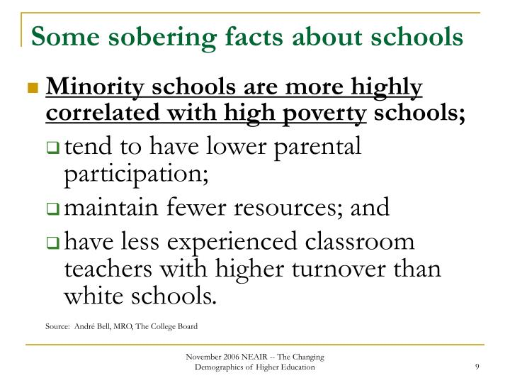 Some sobering facts about schools