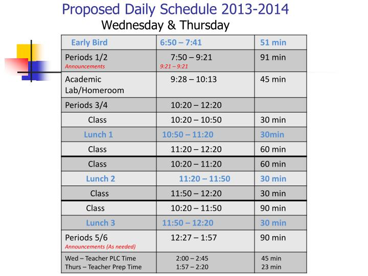 Proposed Daily Schedule 2013-2014