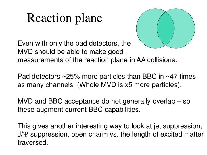 Reaction plane