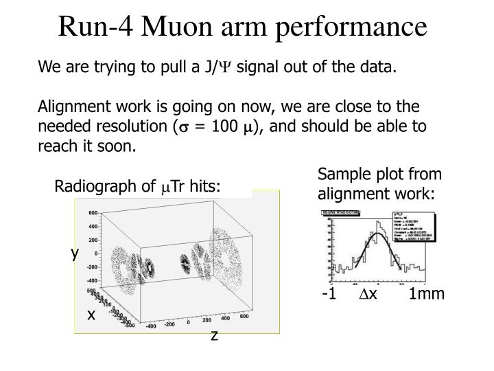 Run-4 Muon arm performance