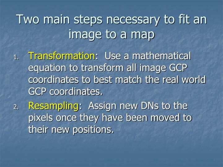 Two main steps necessary to fit an image to a map