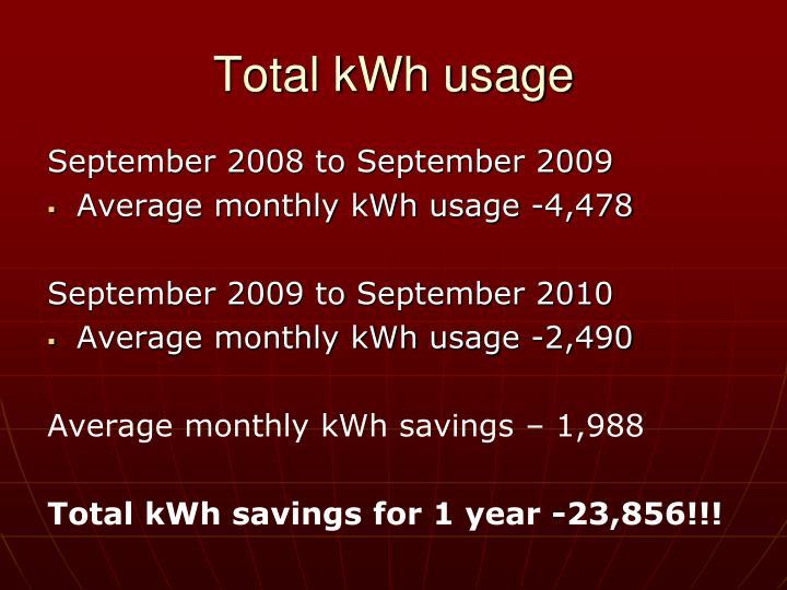 Total kWh usage