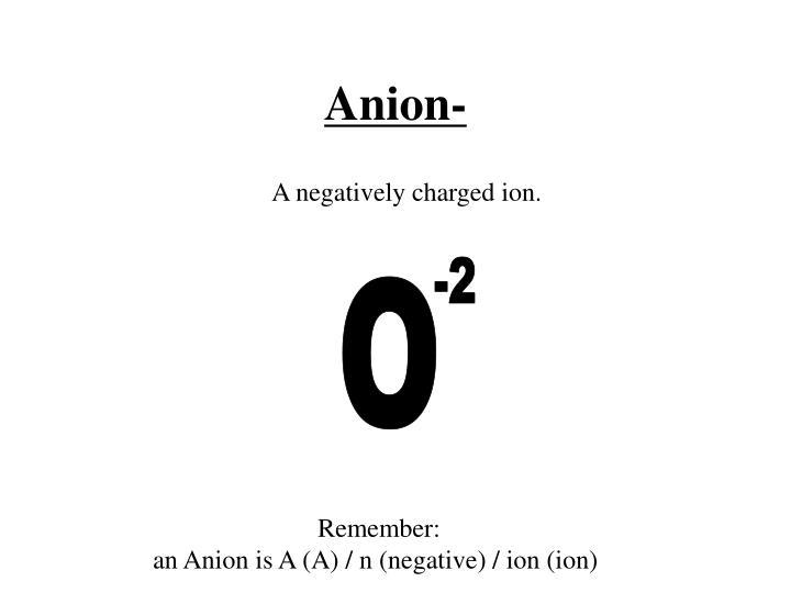 Anion-