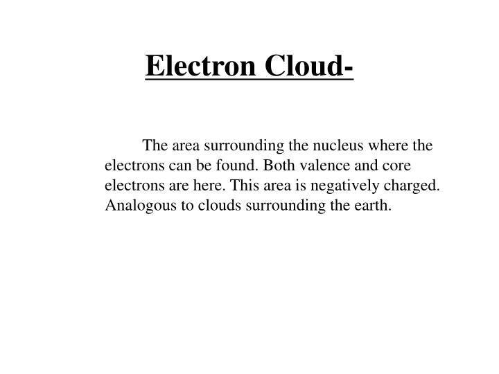 Electron Cloud-