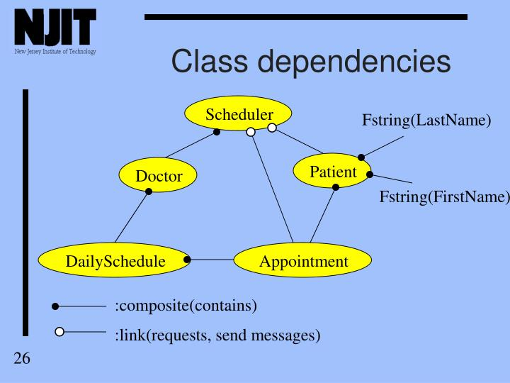Class dependencies