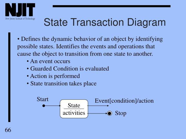 State Transaction Diagram