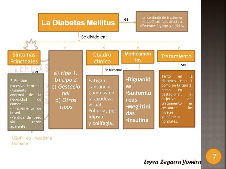 un conjunto detrastornos metabólicos, que afecta a diferentes órganos y tejidos.