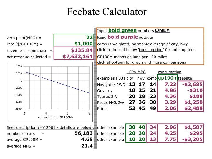 Feebate Calculator