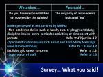 survey what you said1