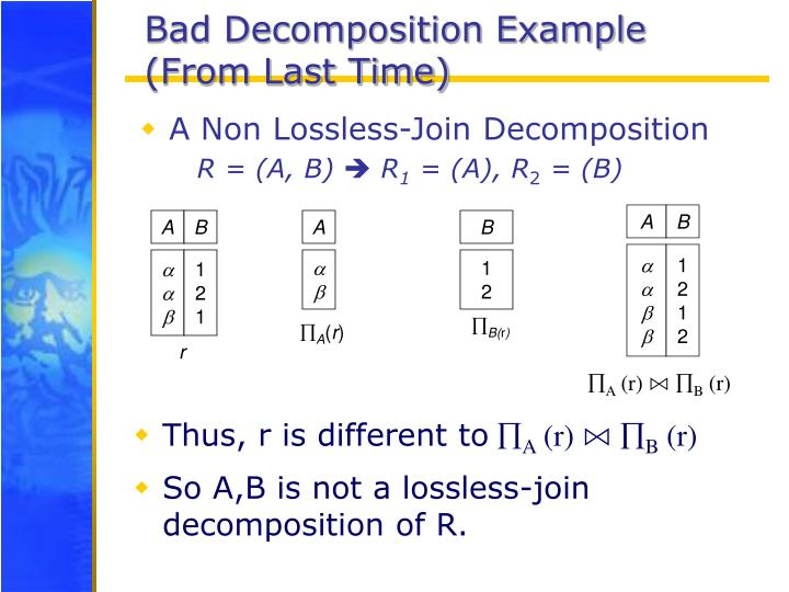 Bad Decomposition Example