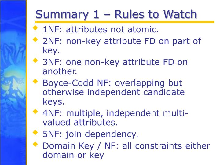 Summary 1 – Rules to Watch