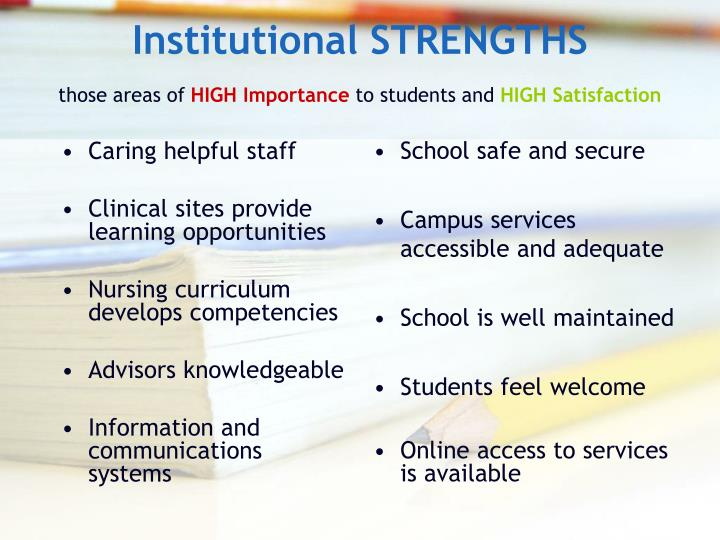 Institutional STRENGTHS