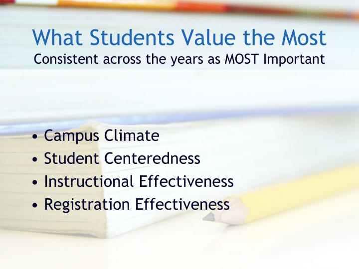 What students value the most consistent across the years as most important
