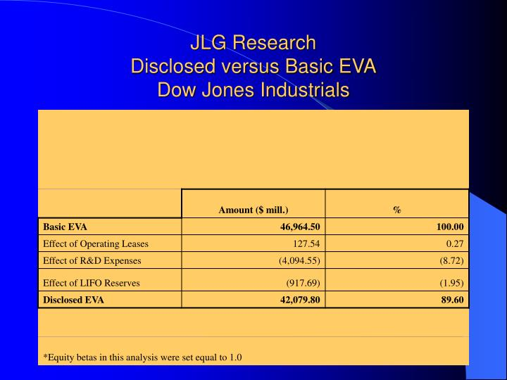 JLG Research